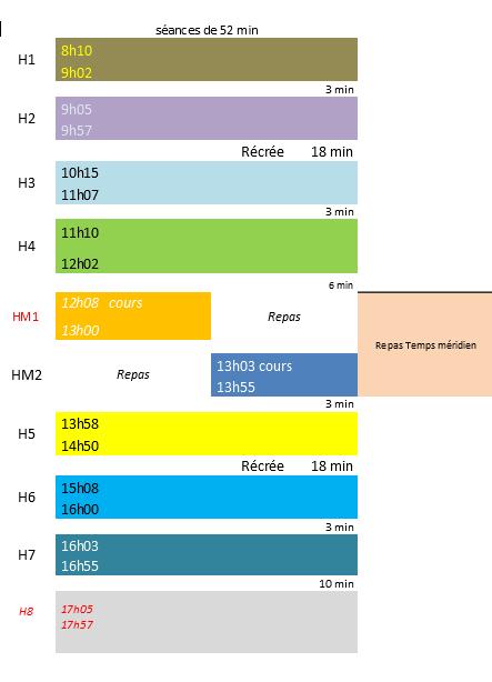 horaires journée au lycée