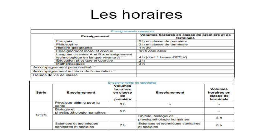 ST2S1-horaires